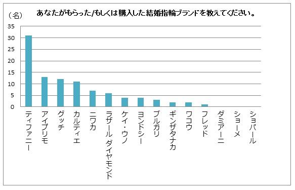 main%e3%83%87%e3%83%bc%e3%82%bf