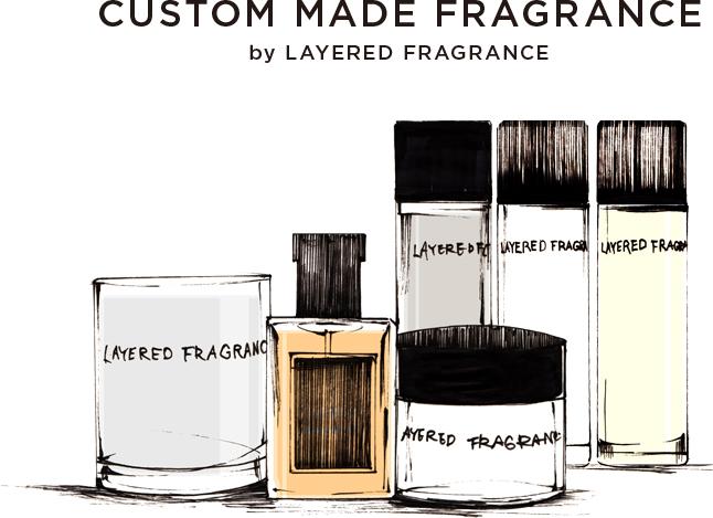(画像元:http://scentnations.com/personal_fragrance/)