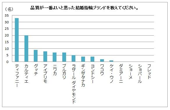 sub2%e3%83%87%e3%83%bc%e3%82%bf