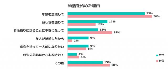 img-graph2