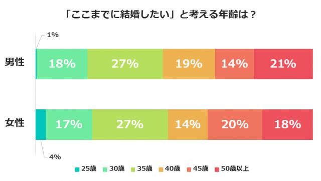 img-graph3